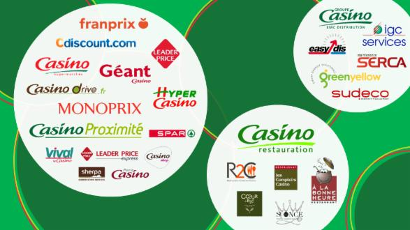 Franprix groupe casino how to calculate number of poker hands