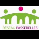 RESEAU PASSERELLES
